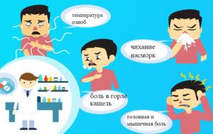 5 способов защиты от гриппа зимой